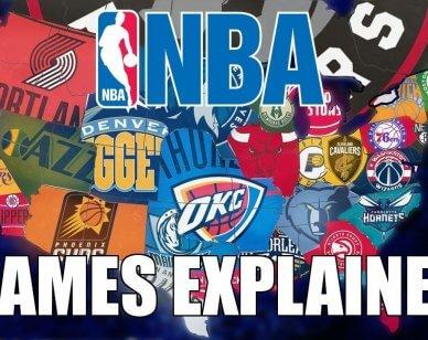 Mapa NBA