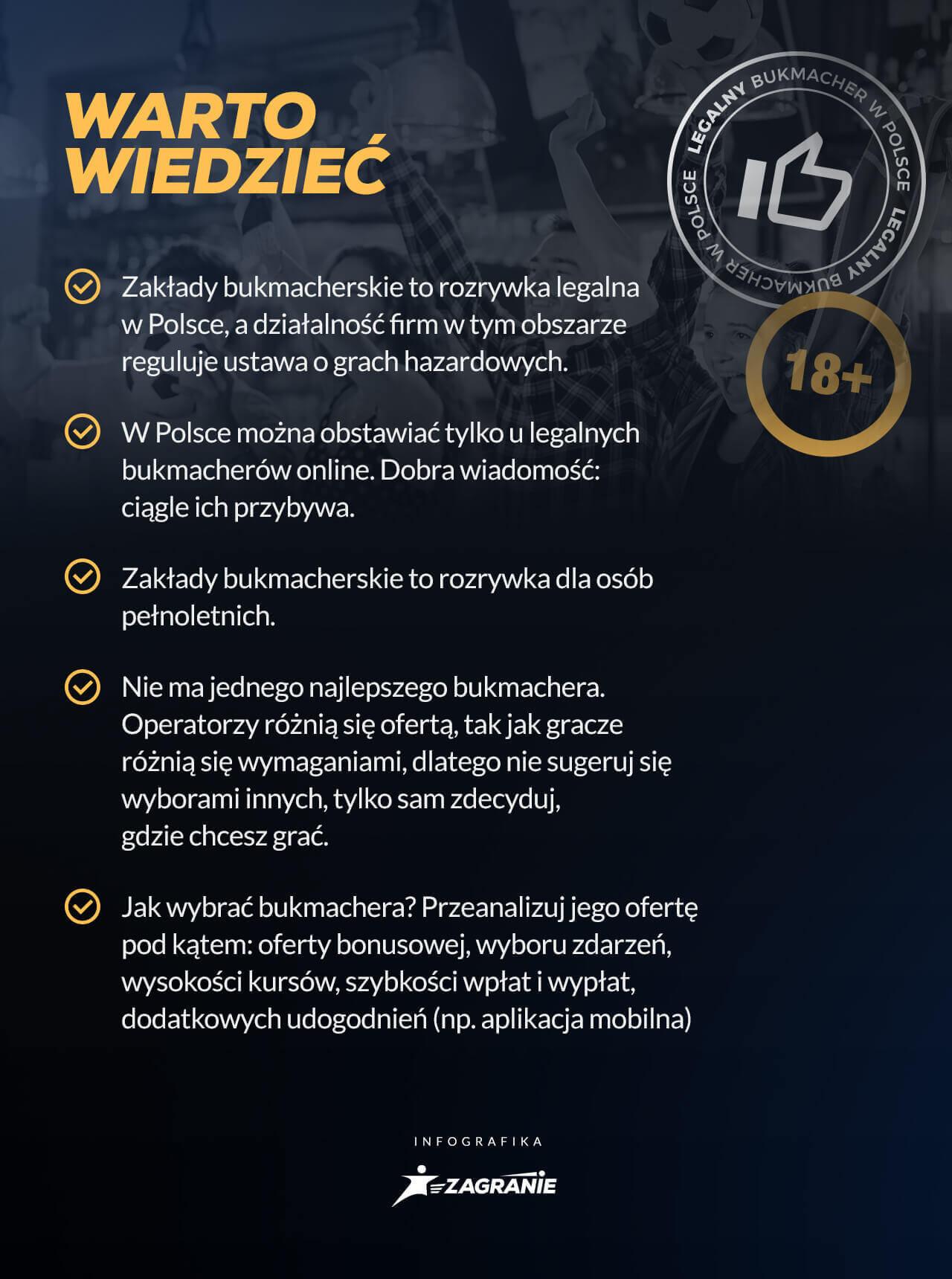 prawo polskich stron bukmacherskich