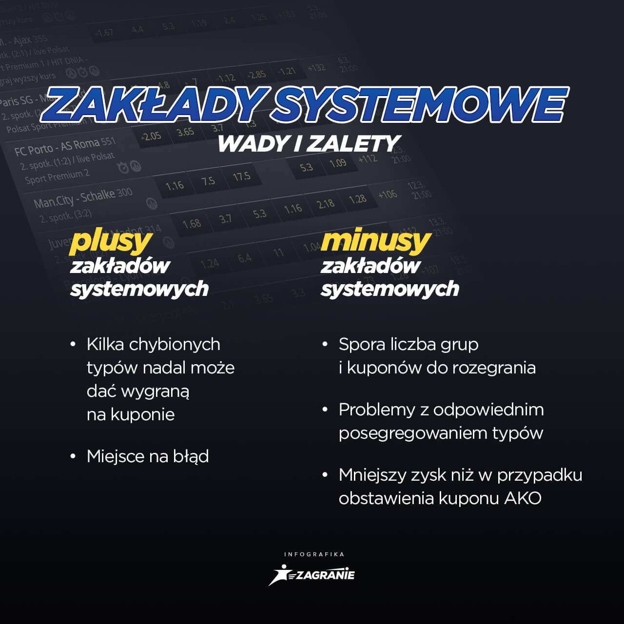 zakłady systemowe