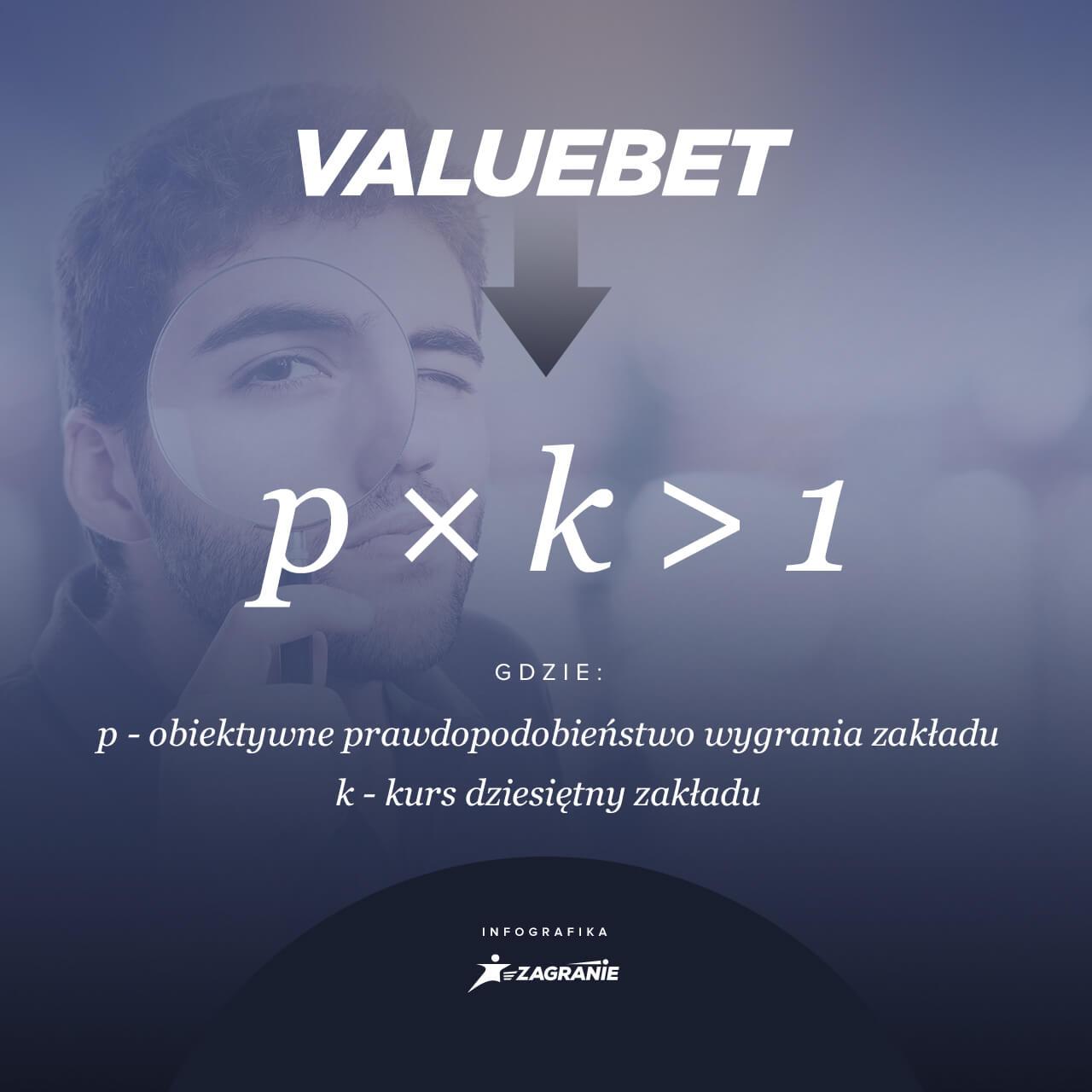 wzór na valuebet