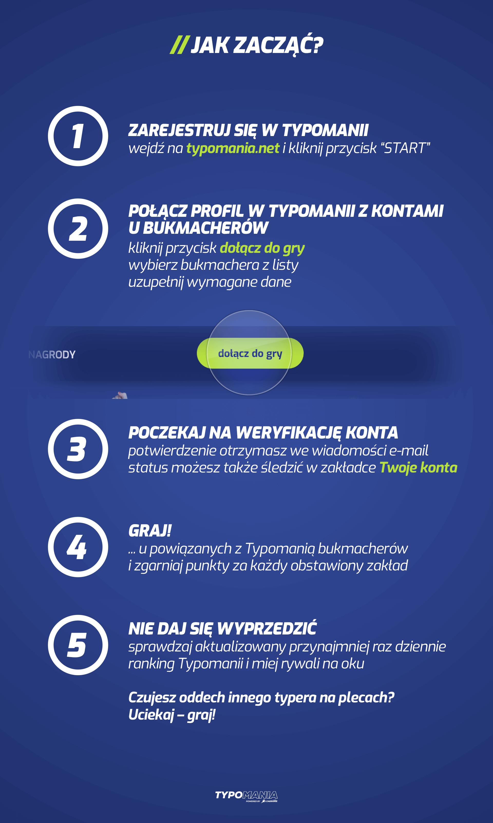 zasady dołączenia do gry w typomanii
